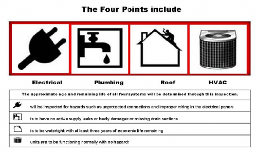 four-points-inspection